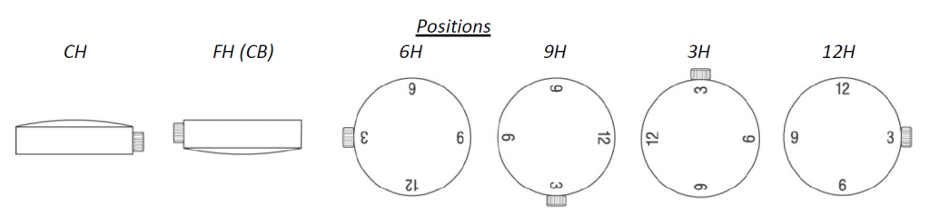Watchmaker showing watch test positions